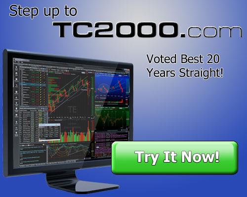 TC2000 com - Edit Widget